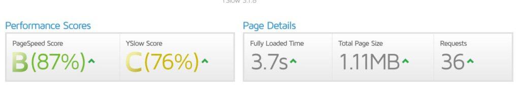 GT Metrix page speed insights